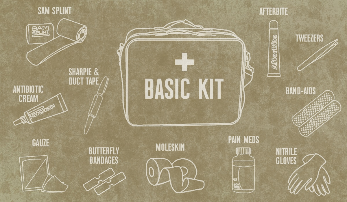 Basic first aid kit for hunters, from onX Hunt.