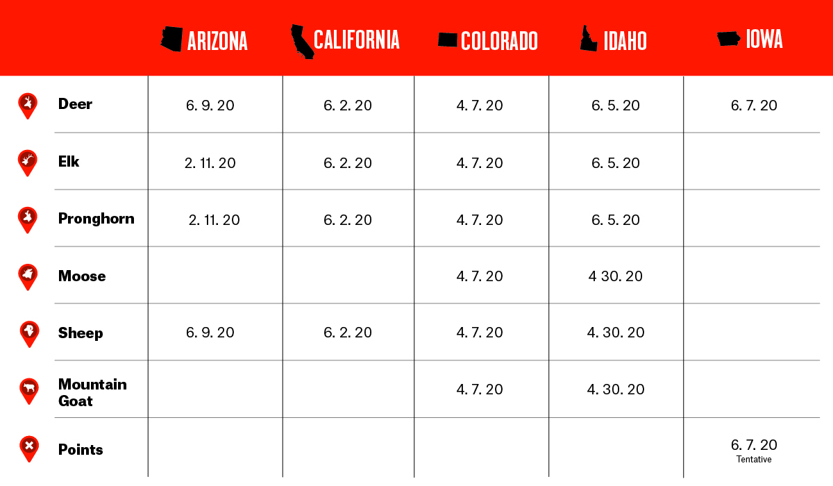 onX Hunt graphic showing draw deadlines for big game species in key Western states.