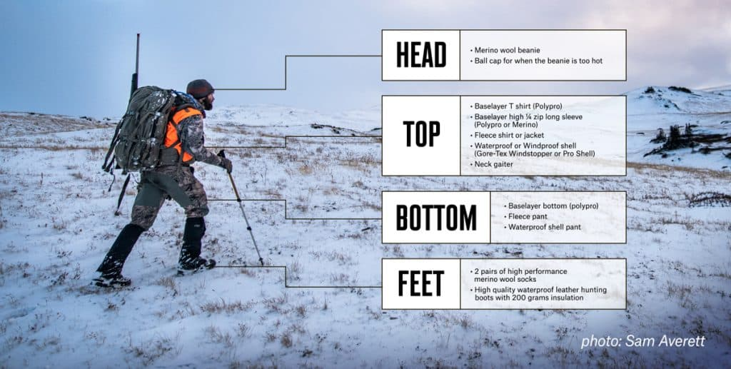 Learn to layer for cold weather hunting by covering your head, wearing a base layer shirt, base layer or fleece pants, and two pairs of high performance socks on your feet.