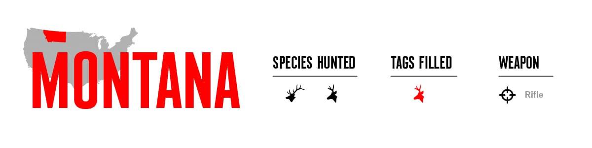 Montana Hunts with Zach - onX