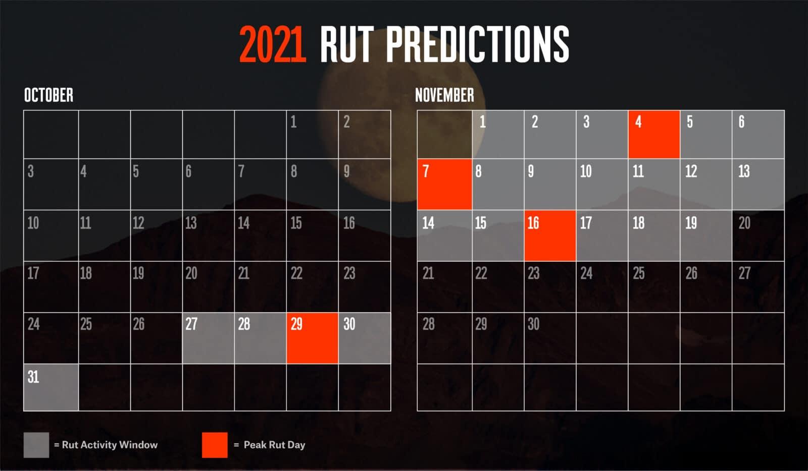 2021 Rut Predictions Calendar - onX Hunt
