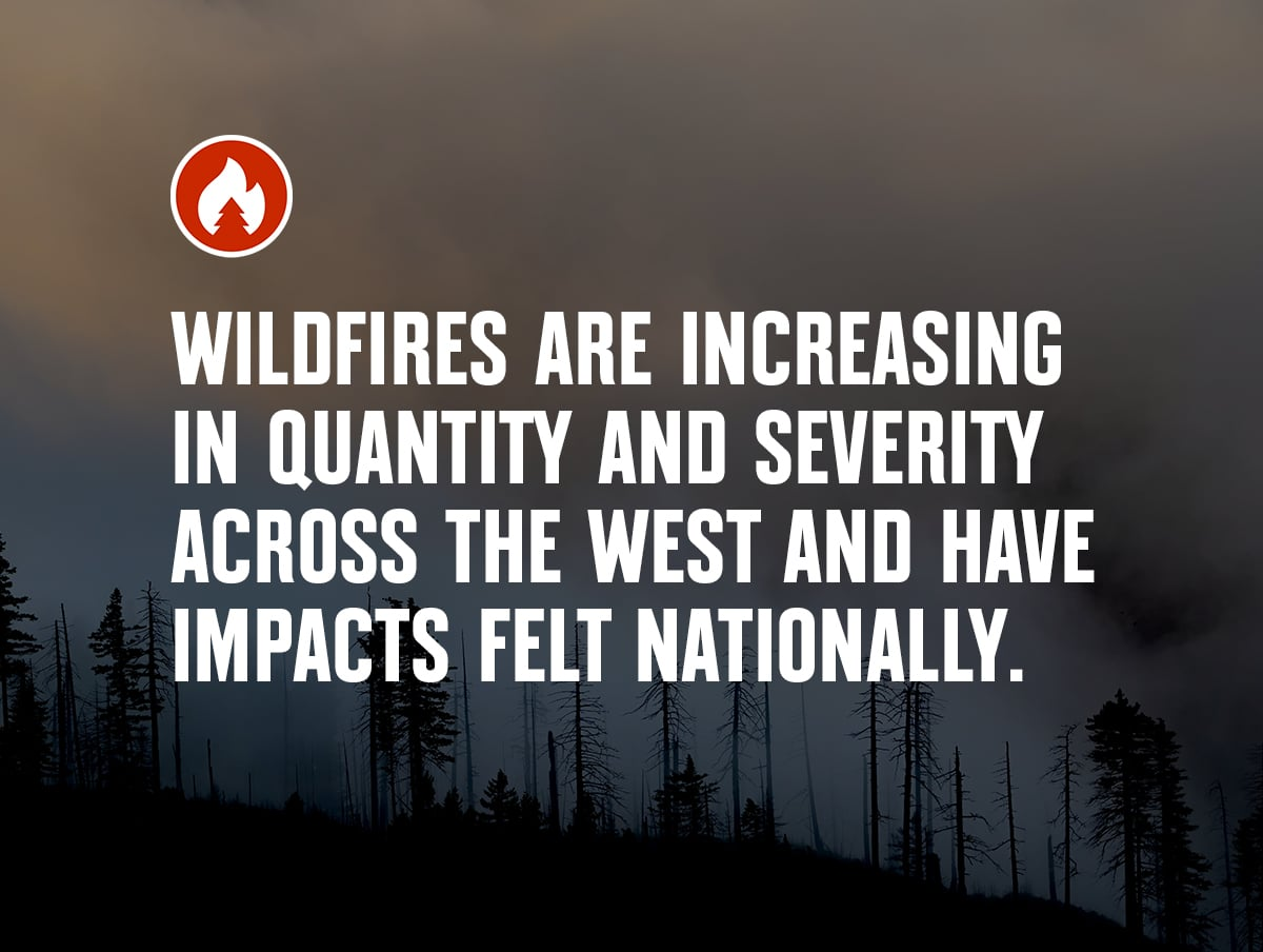 wildfires are increasing in quantity and severity across the west and have impacts felt nationally