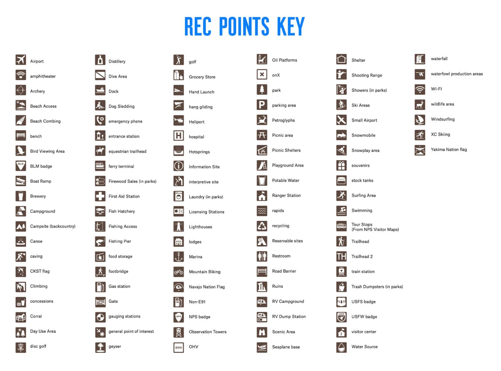 How to Use BC Rec Points - Rec Point Legend
